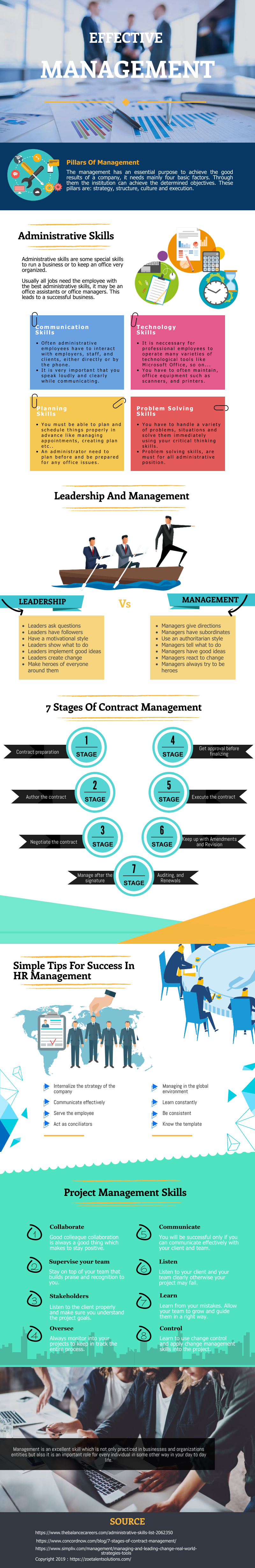 Effective Management Infographic Image1